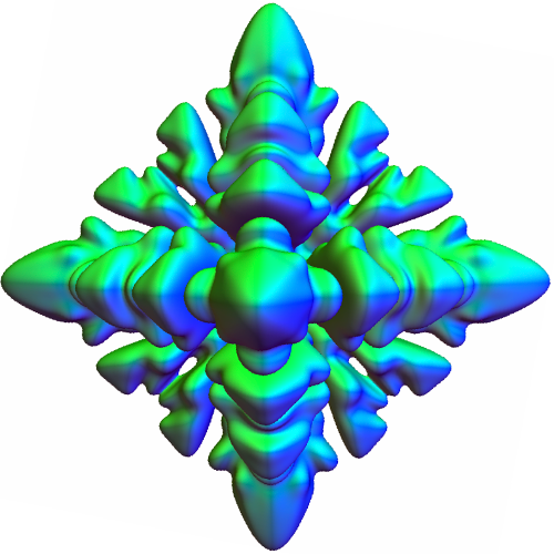 Microstructure Modeling & Simulations